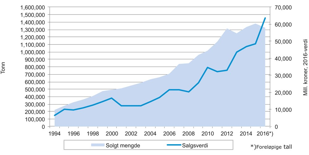 Danmark kritiskt till svenskt fiskeforslag