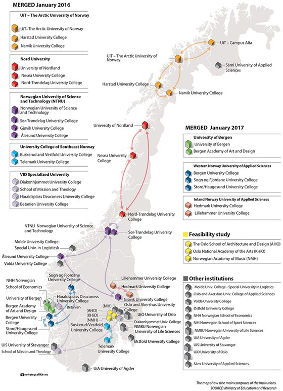 From To State Universities And University Colleges - Norway universities map
