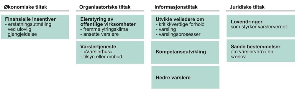 venner med fordeler etter et forholdet suomi