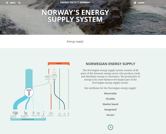 The norwegian energy supply