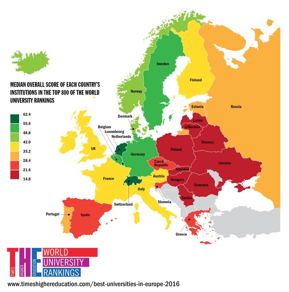 norsk kart over europa Norske universiteter bak universiteter i andre nordiske land  norsk kart over europa